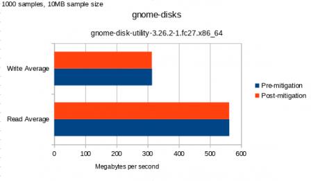 gnome-disks.png